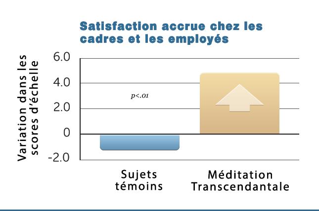 B5-Incr-Job-Sat-Exec_Work
