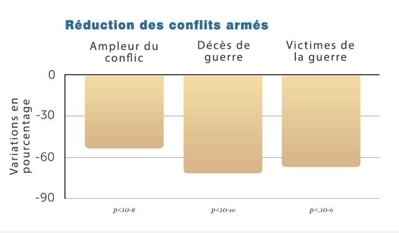 D12-Reduction-of-Armed-Con-v1