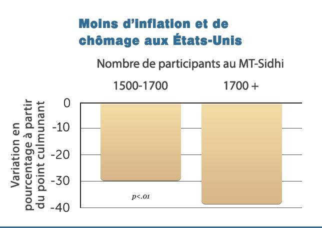 G14-Decr-Inflation_Unemp_