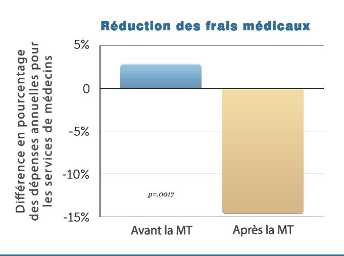 H33-Decreased-Medical-Exp-v1