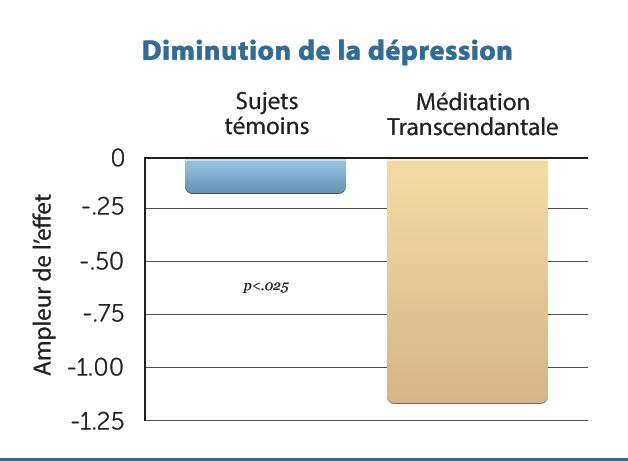 H9-Decreased-Depression