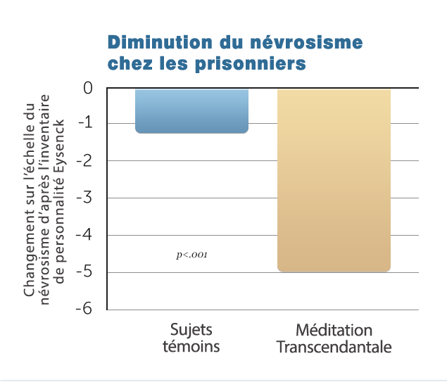 R10-Decr-Neurotic-Prison-v1