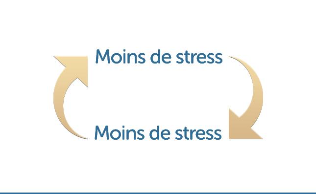 minder-stress