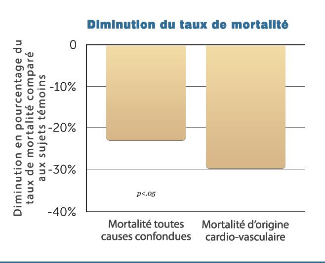 H40-Decreased-Mortality-Rate-v1